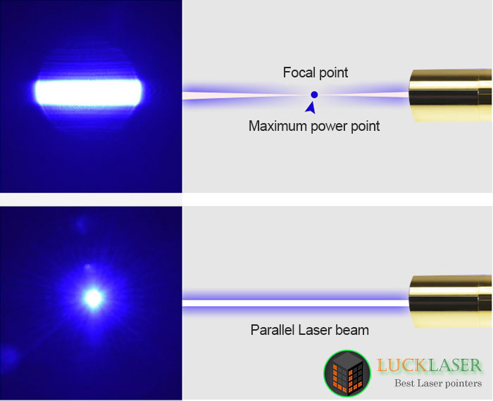 powerful laser pointer that burns